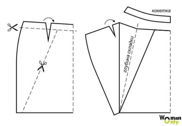 Юбка оригами - выкройка - со встречными складками