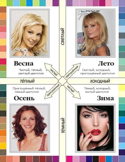 Цветотип внешности 15
